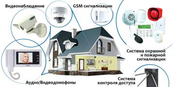 Installation and maintenance of security systems and video surveillance